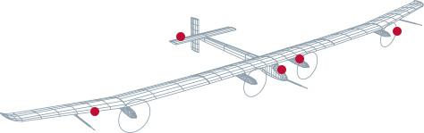 Solar Impulse: budowa urządzenia